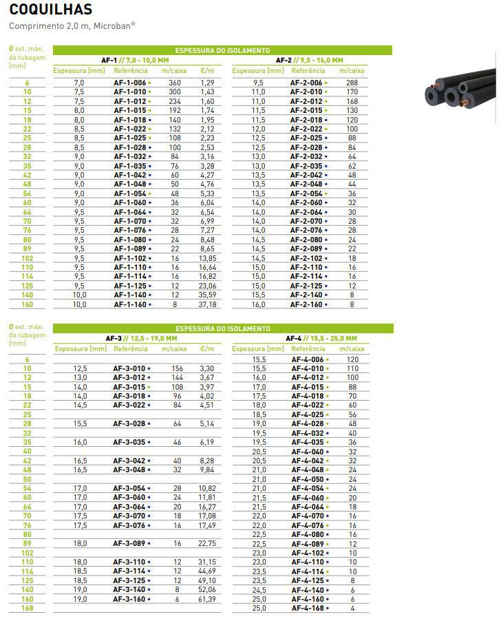 lista de produtos armaflex